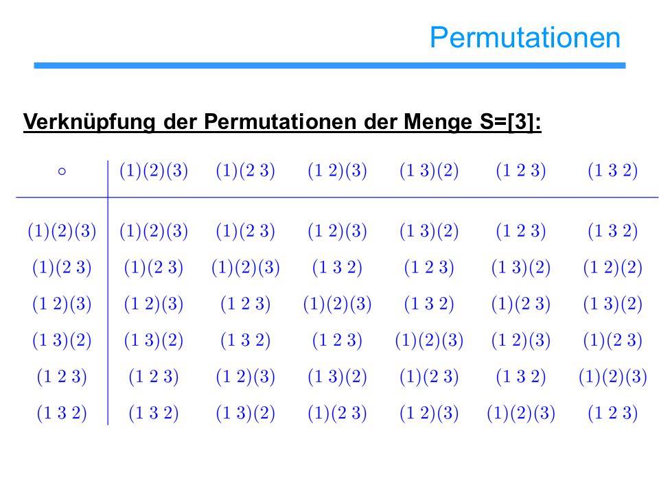 Permutationen Verknüpfung der Permutationen der Menge S=[3]: